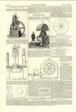 1894 Woodfield Gas Engine Hetts Pelton Wheel Calculating Stress In Ferris Wheels