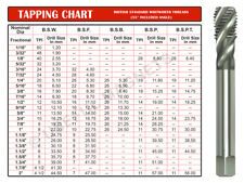 """British Standard Whitworth Threads MAGNETIC Tapping Chart 8""""x6"""""""