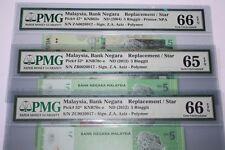 (PL) RM 5 ZA ZB ZC 0020917 PMG 65-66 EPQ 2 ZERO SAME ZETI REPLACEMENT NUMBER UNC