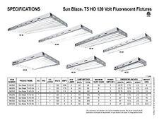 Sun Blaze T5 High Output Fluorescent Strip Light 960315 24 Inch