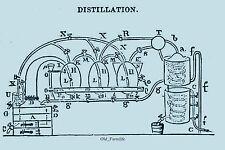 1880 Distiller Manual Alcohol Moonshine still Whisky CD