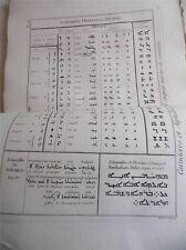 ALPHABETS - LANGUES MORTES & VIVANTES - IMPRIMERIE - 31 planches Diderot - 1783