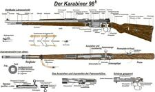 Nice! POSTER Of The German Nazi K98 Mauser Rifle manual  LQQK & BUY NOW!