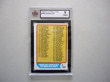 1986/87 O-PEE-CHEE NHL HOCKEY CARD #165 FIRST CHECKLIST KSA 8 NM/MT 86/87 OPC