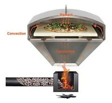 GMG Pizza Oven Daniel Boone & Jim Bowie Pellet BBQ Grills - GMG-4023 - TOP SALE!