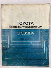 Bishko OEM Repair Maintenance Owner/'s Manual Bound for Toyota Cressida 1981