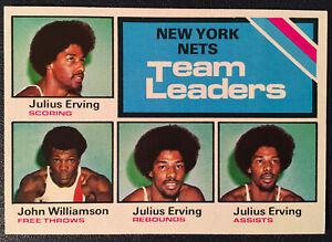 1975-76 Topps Basketball New York Nets Team Leaders Julius Erving #282 Near Mint