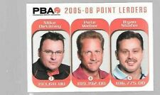 2005-06 PBA Point leaders insert card Rittenhouse Pete Weber 29/150