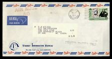 DR WHO 1979 NEW HEBRIDES CONDOMINIUM TO USA AIR MAIL C168803