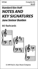 Bastien Notes And Key Signatures - 80 Flashcards Wp248
