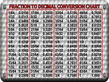 FRACTION TO DECIMAL CONV. TOOLBOX REFRIGERATOR FRIDGE MAGNET MATCO SKF SNAP ON