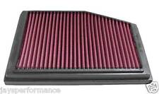 KN AIR FILTER REPLACEMENT FOR PORSCHE BOXSTER 2.5L H6 96-99, 2.7/3.2L H6 99-04