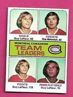 1975-76 TOPPS # 322 CANADIENS GUY LAFLEUR  TEAM LEADERS EX-MT  CARD (INV# C8623)