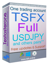 PROFITABLE FOREX EA (expert advisor) for MT4 TSFX
