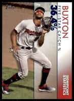 2020 Topps Series 2 Significant Statistics Gold #SS-21 Byron Buxton /50