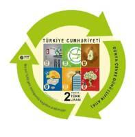Turkey 2019 World Environment Day Zero Waste odd shape stamp Miniature sheet