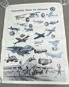 Vintage Pratt & Whitney Aircraft Engines Poster