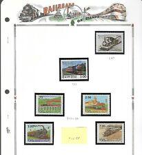 RAILROADS (A)...Sri Lanka...#687//950...Mint NH...SCV $15.55