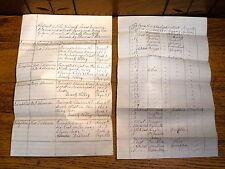 Original 1864 Document - Quartz Lades Mining Claims - Gilpin County Colorado