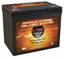 12 Volt 85Ah AGM VMAX SLR85 GROUP 24 DEEP CYCLE SOLAR POWER SLA 85AH BATTERY
