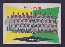 1960 Topps #242 St. Louis Cardinals Checklist 4th Series VG (Unmarked)