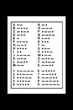 Framed Print - International Morse Code Alphabet (Picture World War Code Art)