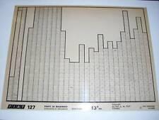 Mikrofilm Microfiche Planfilm Fiat 127