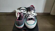 Brand New.  Converse All Star with teal and pink trim