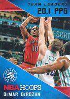 2015-16 NBA Hoops Basketball Team Leaders #5 DeMar DeRozan Toronto Raptors
