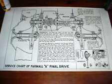 RARE McCormick-Deering Culti-Vision Farmall A Tractor Final Drive Service Poster