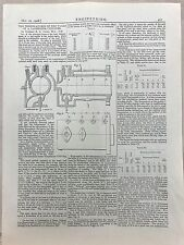 Temperatures: Walls Of A Gas Engine Cylinder: 1908 Engineering Magazine Print