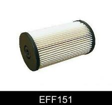FUEL FILTER FIT VW 	CADDYIII 2004-2016 1.6 1.9 2.0 TDI SDI 4MOTION OE QUALITY
