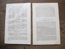 1873 RGS Mitchell's & Phillips's Notes & Maps - Maghian, Pakistan & Mangi, China