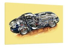 E-Type Jaguar 30x20 Inch Canvas Painting Framed Picture Poster