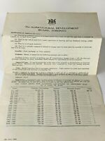 Vintage 1930 Ontario Agricultural Development Board Signed Farm Loan Application