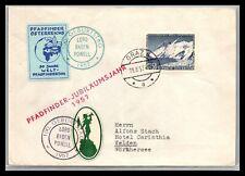 GP GOLDPATH: AUSTRIA COVER 1957 _CV776_P09