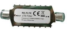 Relook filtre gsm et Lte- SAT-LTE01