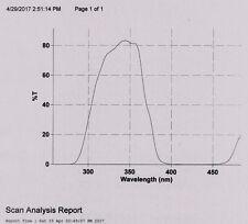 Optical Filter Dichroic (UV) 365SP 80% Avg T of UVA & UVB 25X36 mm Refl 385-475