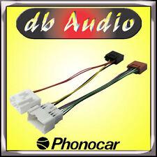 Phonocar 4/642 Cable De Alimentación Renault Clio '12> Cableado Autorradio