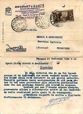 REGNO-30c X ANNUALE(330)-Cartolina ANTONIO FARINA MACCHINE AGRICOLE-21.2.1934