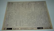 Ersatzteilkatalog auf Microfich Audi A8 D2 Typ 4D  Baujahr 1994 - 1999!