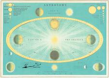 Geschenkpapier Bogen Astronomie / G1