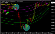 Binary options strategies long candlestick