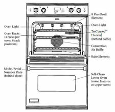 Viking VEDO277CSS Professional Series Built-In Electric Convection Double Oven