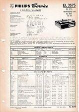 Manuel d'instructions service pour PHILIPS EL 3575, RK 57 S