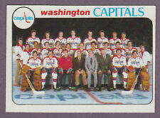 1978-79 Topps Hockey Washington Capitals #208 Unmarked Team Checklist NM/MT