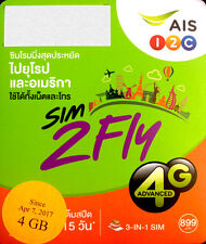 Europe Sim Unlimited Data Up to 4GB High Speed Free SIM US Shipping HK, USA