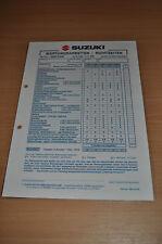 Inspektionsblatt Technische Daten SUZUKI GSX-R 600 Supersport ab W 1998 Typ AD