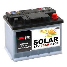 70Ah 12V USV Batterie Solarbatterie Wohnmobil Boot Wohnwagen Schiff Akku 60Ah