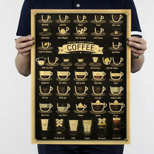 Newest Coffee Cup Daquan Bars Kitchen Drawing Poster Adornment Retro Literary